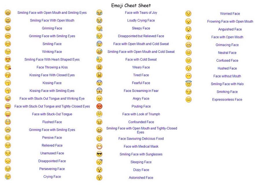 Summary -> Emoji Smiley Meanings - www stargate-rasa info