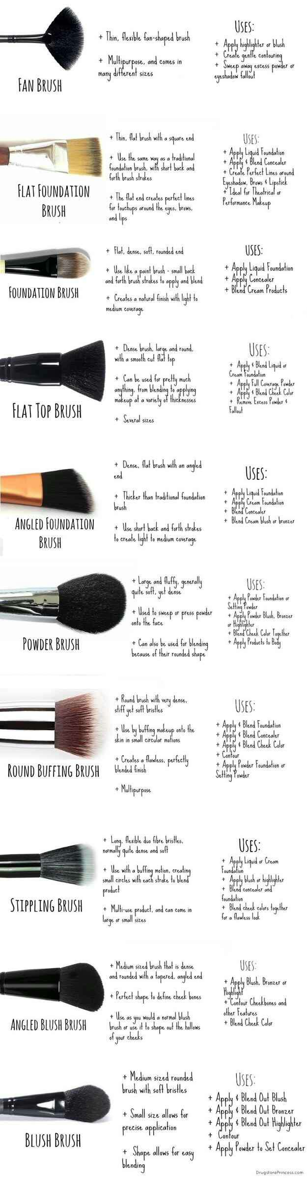 1. Face brushes come with pretty specific purposes.