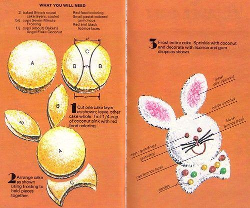Easter bunny cake tutorial. my family tradition was to help my grandma decorate the Easter bunny cake every year