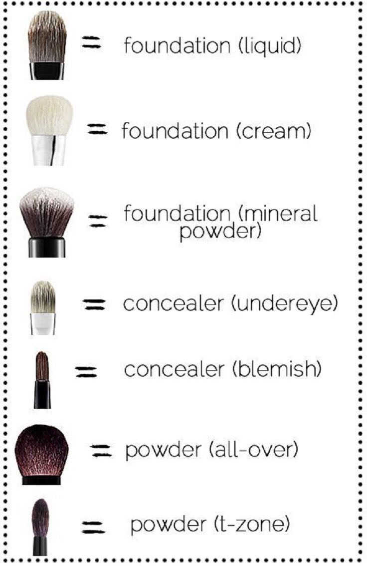 The foundation brushes, concealers, nd powder brushes i!nd there is more