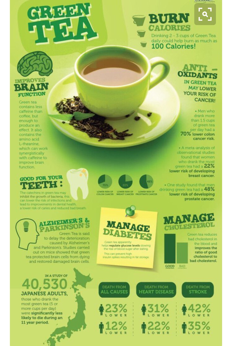 ✨green tea detox bath✨nikko💋 c - musely