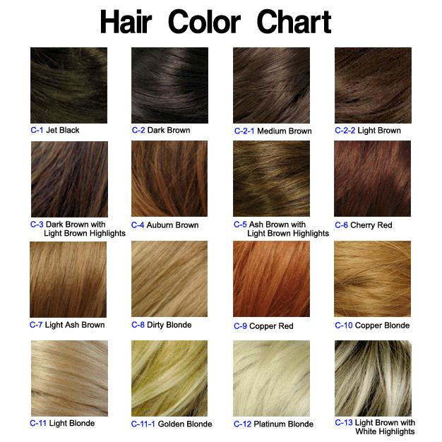 Rule 1: If you want to stay close to your natural color, only vary by a maximum of 2-3 shades.