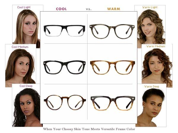 e69b2d08ef How To Choose Frame And Sunglasses According To Face Shape by Sarah ...