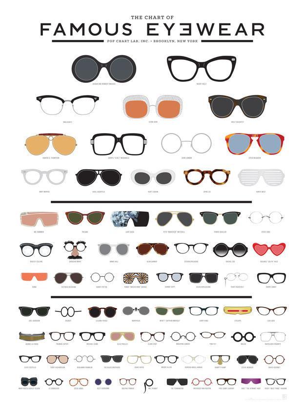 31. Get glasses like Kanye West. Or Andy Warhol. **