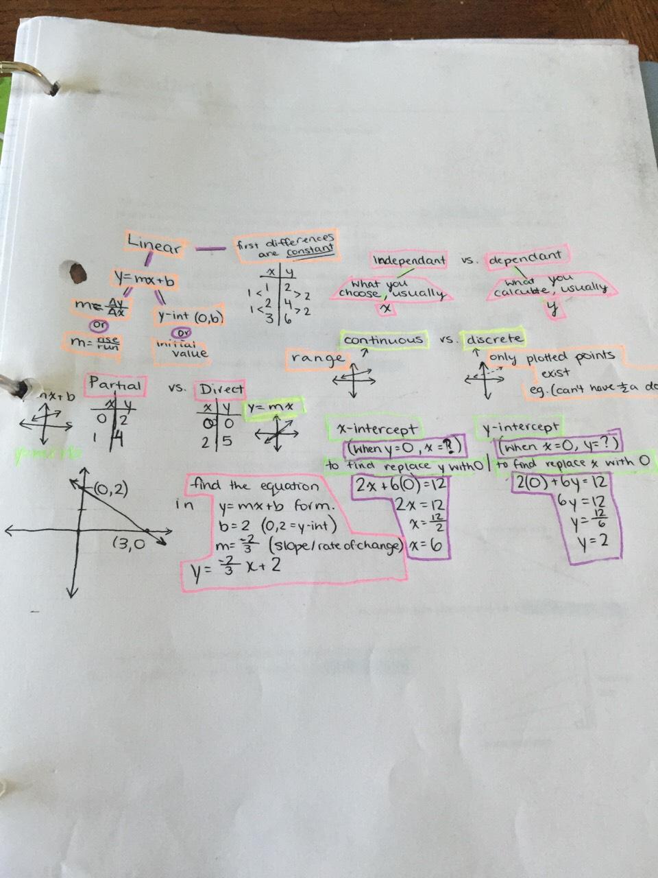 Color code information