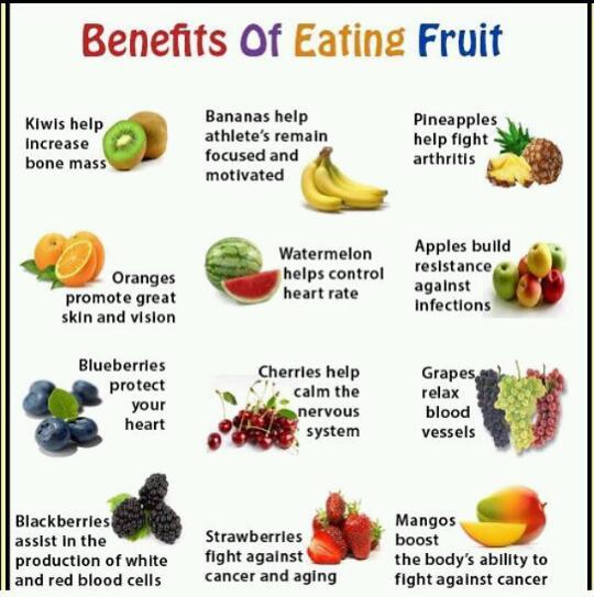 Benefits Of Eating Fruit By Marithza Martinez