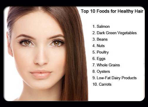 Salmon, dark green vegetables, beans, nuts, poultry, eggs, whole grains, oysters, low fat dairy products and carrots