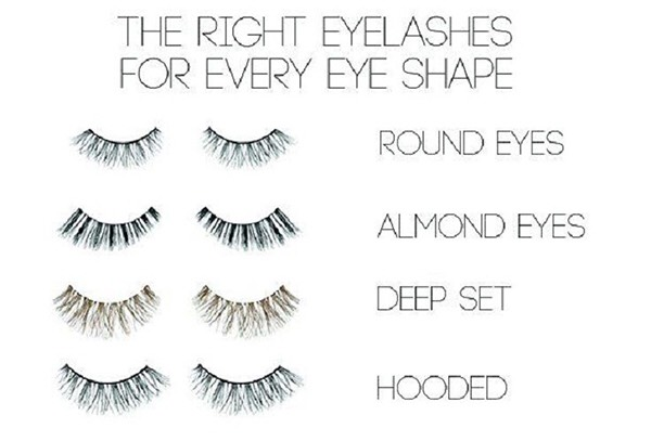 This is vital so here is a basic picture showing what the eyelashes look like and what eye shape the fit to.
