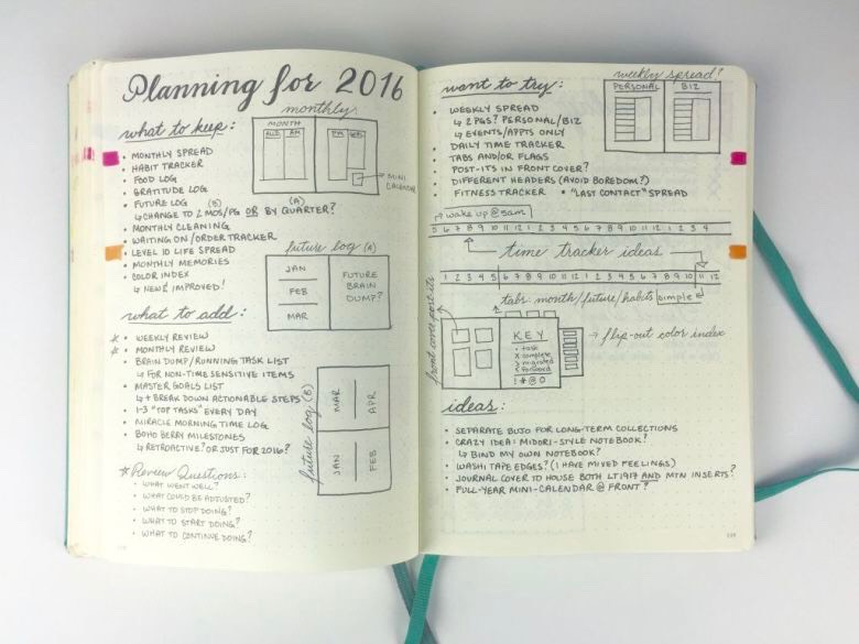This page that proves that your bullet journal can still look stunning, even if you decide not to usecolour.