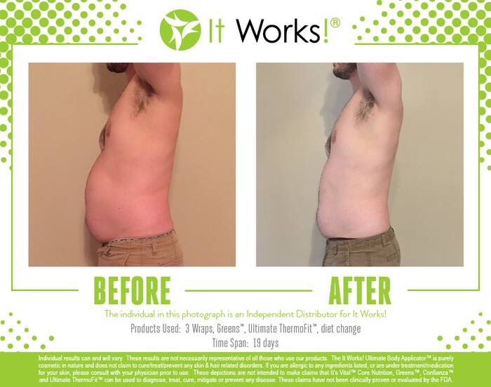 Amazing results with these products, great for men and women!
