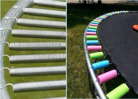 Make your trampoline safe, spring covers.