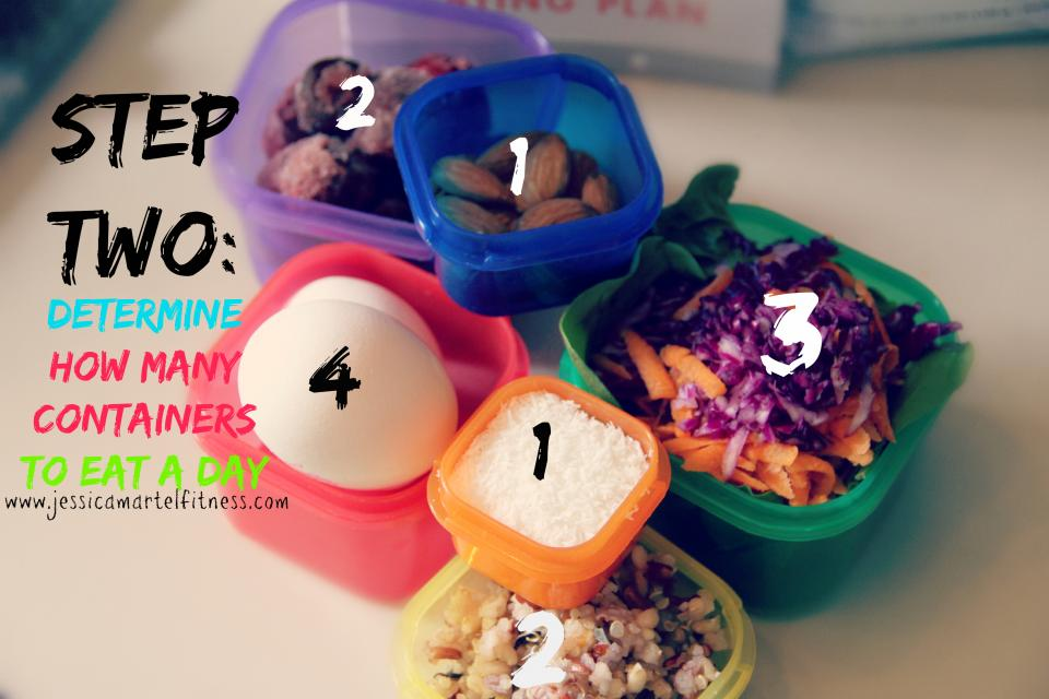 http://www.jessicamartelfitness.com/2014/05/12/21-day-fix-week-one-eating-plan-get-started-tips/