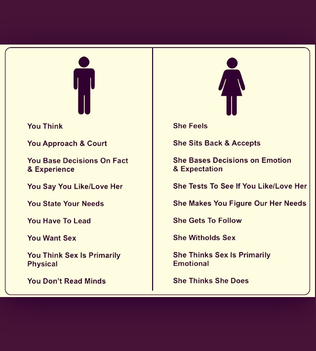 Not everyone is an expert at relationship advice but this does make it easier to learn about one another