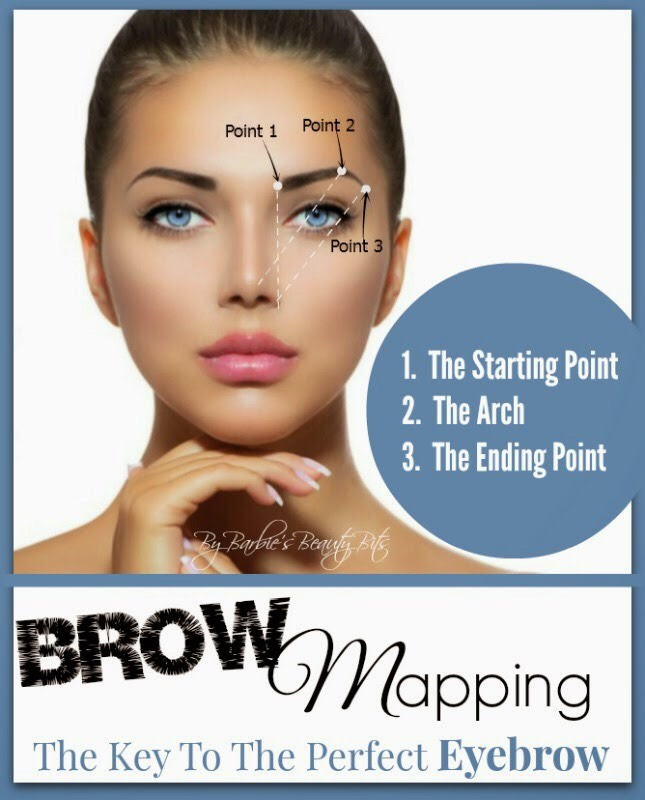 Step one - Take eyebrow pencil brush, place it where the brow starts   Step two-  across the centre of the pupil  Step three- Outer corner of eye