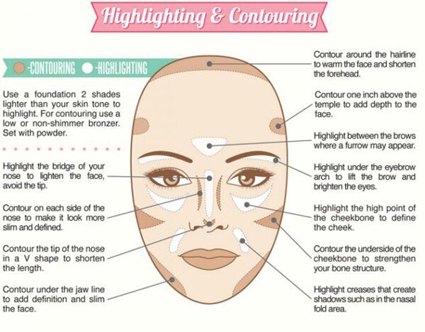19. Print out this infographic and keep it by your makeup. Super easy to follow