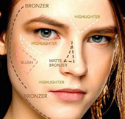 Contouring and highlighting can be tricky there's no question about it, but to help make your contour not just look like dirt streaks on your face, it's best to follow this basic chart. When using a contour shade make sure you build it up and not just slap lots of brown on your face.