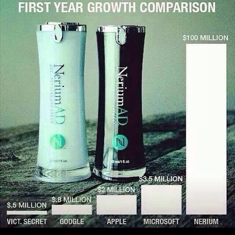 NO CLUTTER, NO RE-INVESTMENTS!!! NERIUM GIVES BACK!!! FREE INVENTORY WHEN YOU'RE A BRAND PARTNER W/NERIUM INTERNATIONAL!!! http://newyou14.arealbreakthrough.com