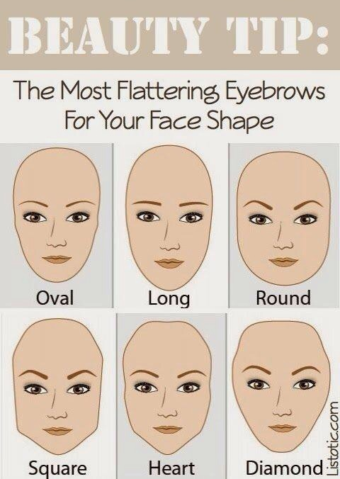 Eye Brow Shape For Different Face Shape By Deepika Kumar Musely