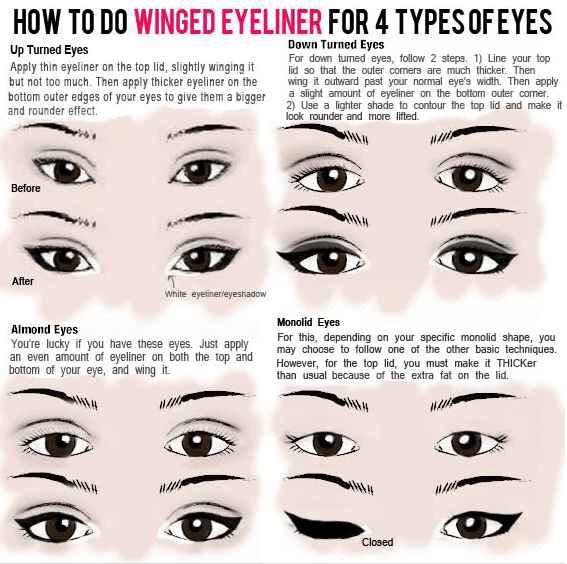 For monolid eyes, try a thicker line. For more down-turned eyes, don't forget to line the bottom outer corners.