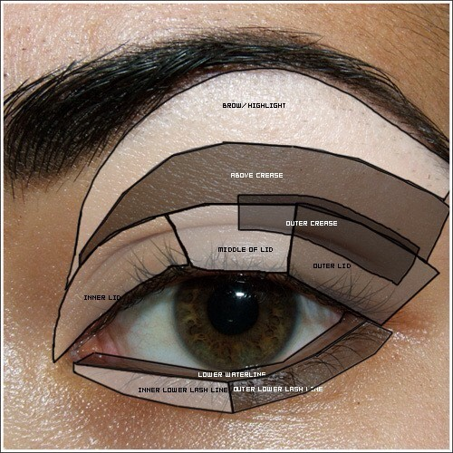 How to make a smokey eyes with any palatte?....