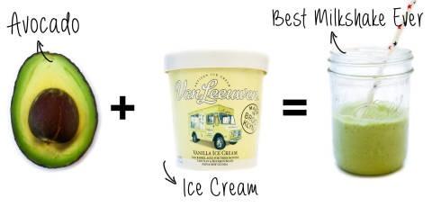 10. Avocado + Ice Cream = Best Milkshake Ever