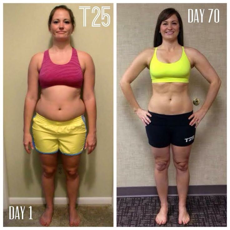 Get Fit With Focus T25  how I Lost Weight by Tricia Pegg
