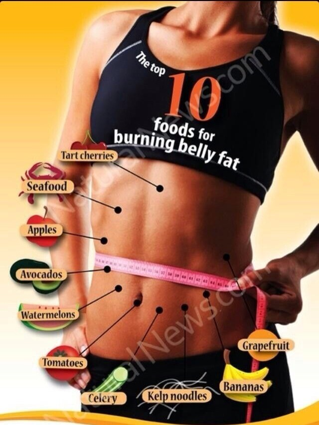 Индивидуальная диета - Убираем жир с живота за 2 недели