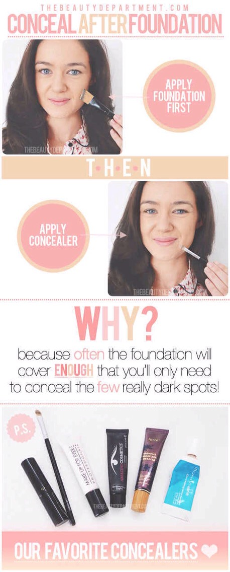 7 |Applying concealer *after* foundation prevents you from blending all the concealer away, + can help you use less concealer.The order should be: (1)foundation, (2)concealer, (3)a*teensy*more foundation if you need to make the color match the rest of your face, then (4)powder