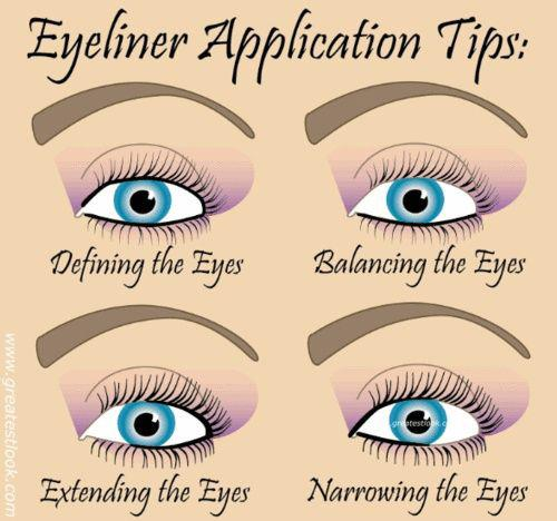 14. How you apply your eyeliner can really change how your eyes look. Learn which lines do what here: