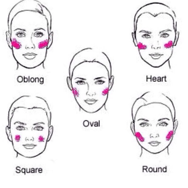 Marvelous Blush Placements For Different Face Shapes By Kim Alexander Musely Natural Hairstyles Runnerswayorg
