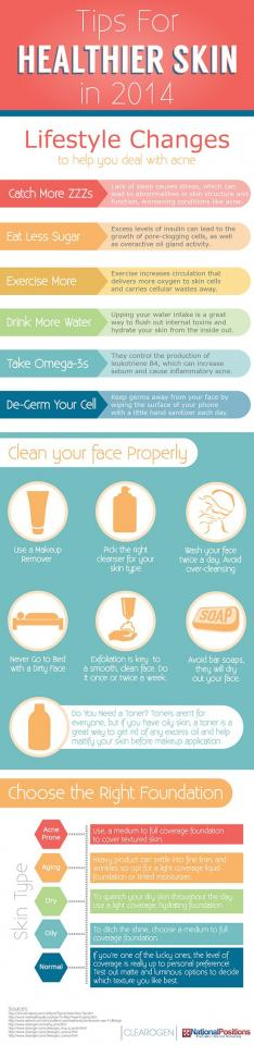 Everyone wants healthy, beautiful looking skin and there are numerous products that claim to help you achieve just that. This infographic displays healthy habits a person must obtain in order to maintain healthy, clear skin.