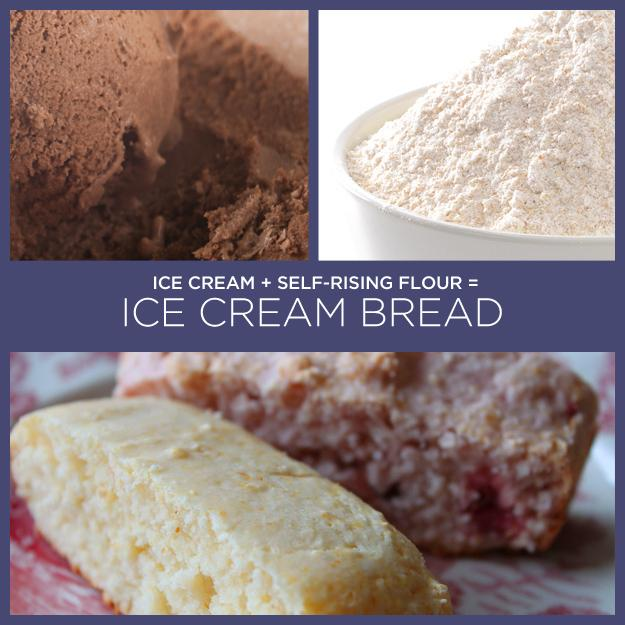 23. Ice Cream + Self-Rising Flour = Ice Cream Bread