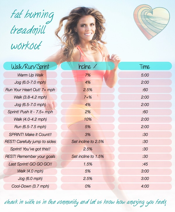 Fat Burning Treadmill workout