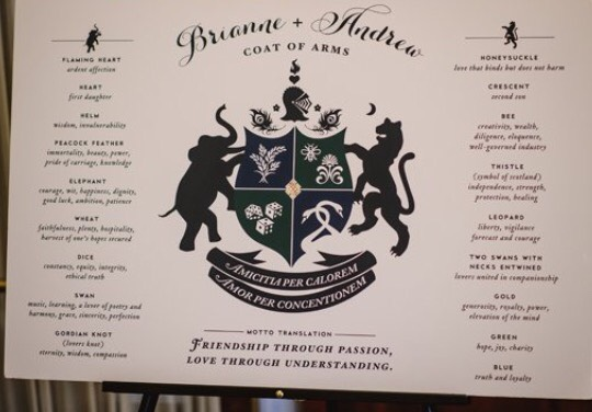 Look online for someone who makes personalised family crests. Great for the wedding day but can also be framed and kept at home for you to enjoy forever.