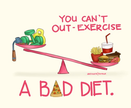 No matter how much you work out if your eating poor you'll be discouraged with your progress... Eat healthy and you'll be sure to see result!!