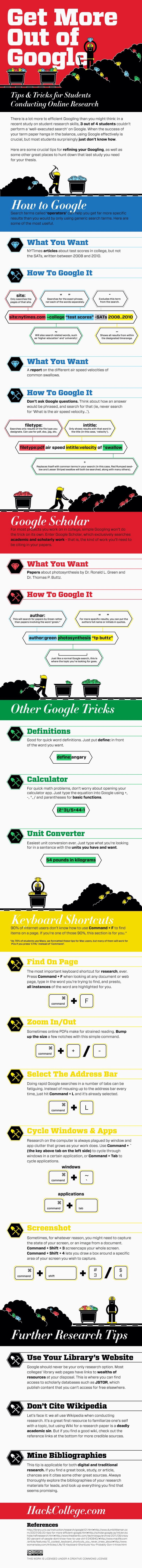 A useful infographic on getting the EXACT information you're searching for through Google - fantastic for college students and just research in general!