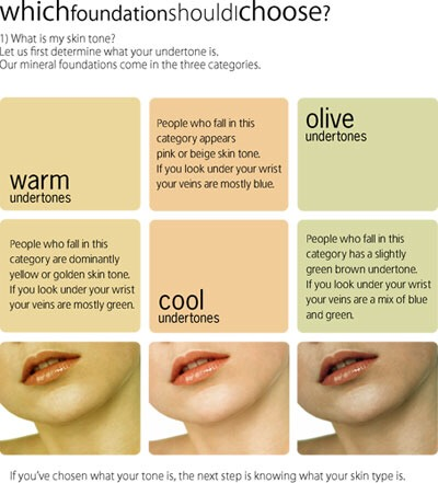 Get to know your skin's undertones! If you're unsure of your skin's undertones, the easiest way is to look at the color of your veins on your inner wrists in the light. If they appear bluish, you're cool and if they appear greenish, you're warm.