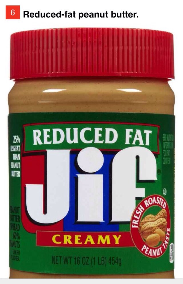 """Reduced-fat"" peanut butter has more carbs, sodium, and sugars than regular creamy peanut butter."
