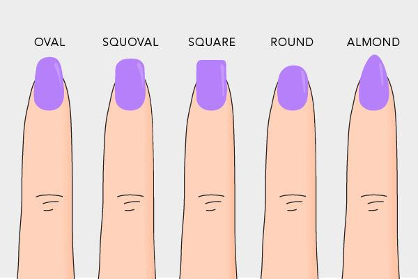Speaking of which, pay attention to your shape.Although the almond and pointier shapes could look cool, they could also weaken nails and make them more susceptible to breaks.