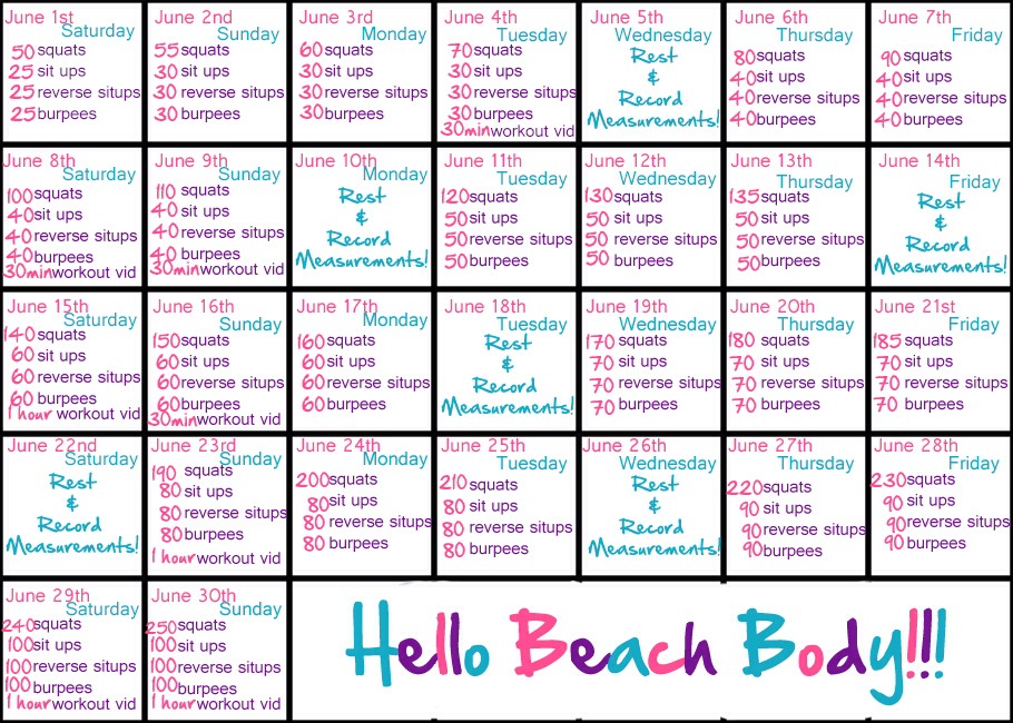 7 beach ready body workouts by pattie h