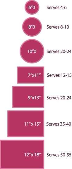 23. Cake Size and How Many People They Can Serve