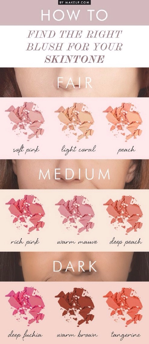Determine your skin tone and use suggested blush colors to compliment your tone and bring out that beautiful natural look.