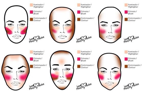 Here are different face shapes that shows u how to contour and highlight yours .❤️💖