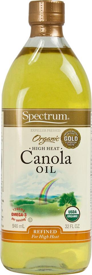 any oil you want ( I used ordinary canola oil)