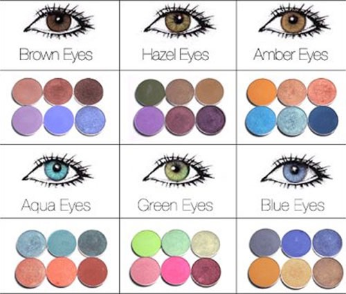 This is a quick little guide teaching you the colour eyeshadow you should use based on the colour of your eyes :)