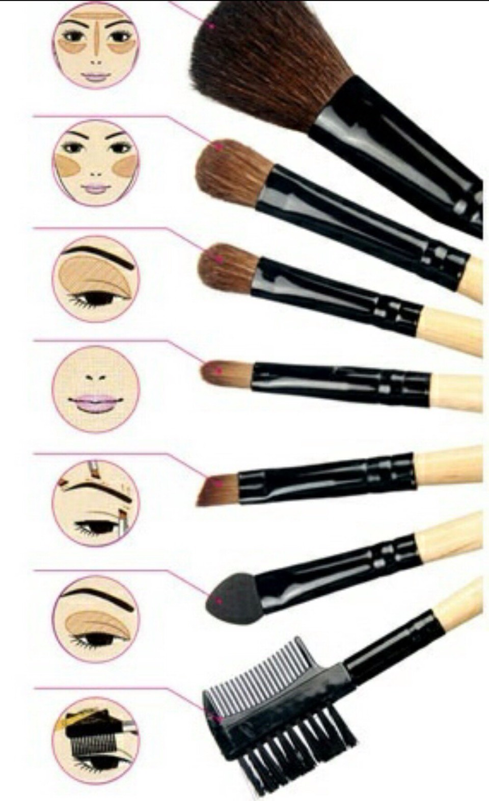 Use the right brushes