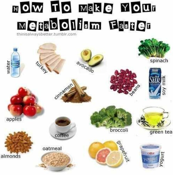 Just by ONLY adding these foods to your diet speeds up your metabolism! So you can still eat what you want and still lose weight! 👍👍👍😊😊👍👍👍