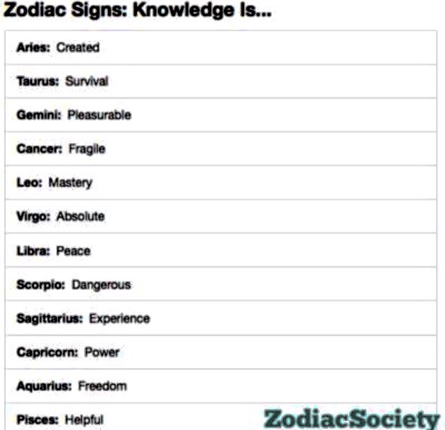 Funny Facts About Zodiac Signs by Julia B - Musely