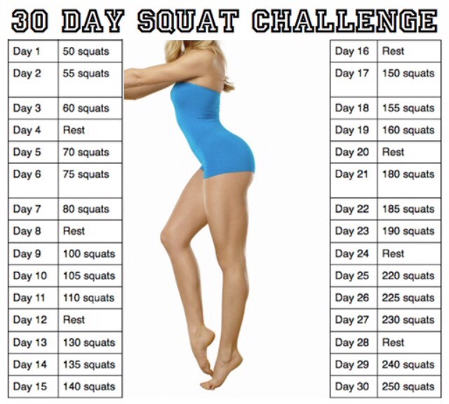 Try the 30 day challenge and see results fast.