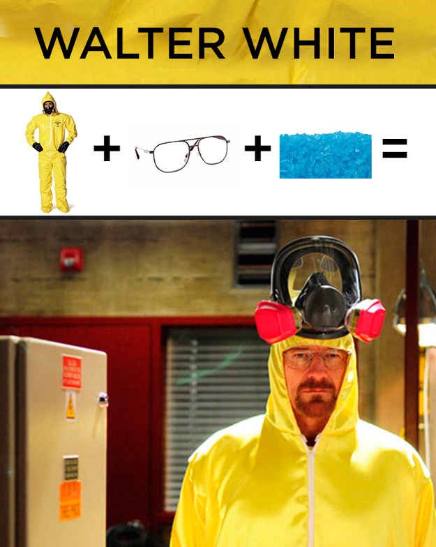 Hazmat Suit: Amazon Glasses: Amazon Blue Rock Candy:Nuts In bulk Please tap for full view.